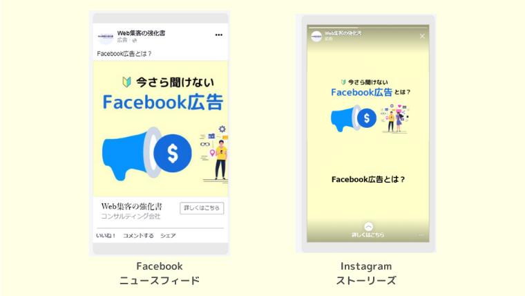 Facebook広告サンプル
