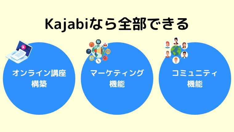 Kajabiでできること